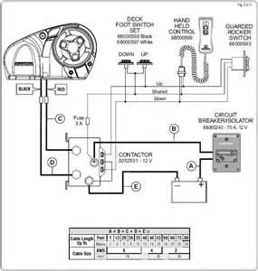 rickk s windlass install