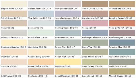 behr green tea color chart decorating ideas