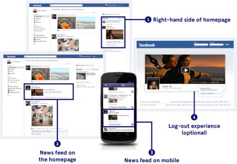 format video facebook ads facebook ad formats what suits your business best