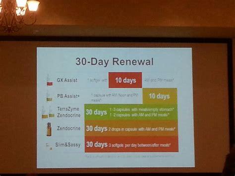 Doterra Detox 30 Day Calendar by Pin By Brockmann On Health Doterra
