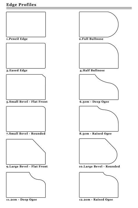 Edge Profiles For Countertops by Edge Profiles Countertops By Superior Granite Marble Quartz Countertops In Massachusetts