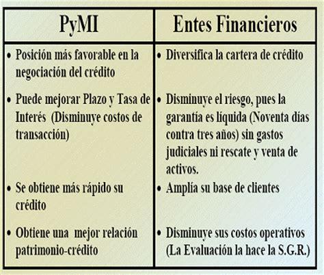 clculo de variaciones del ndice de precios al consumidor conceptos financieros monografias com