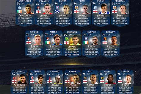the mad dash a league teamã s pursuit of chionship books dele alli named to fifa 15 s football league team of the
