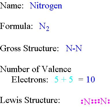 nitrogen lewis diagram lewis structures formal charge resonance exceptions to