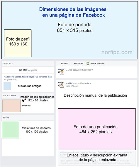 Imagenes Para Whatsapp Medidas   tama 241 o y medida de las fotos de perfil en los sitios sociales