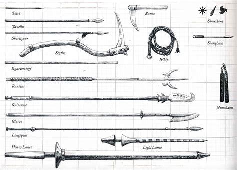 sword list images of weapons and battle podcast