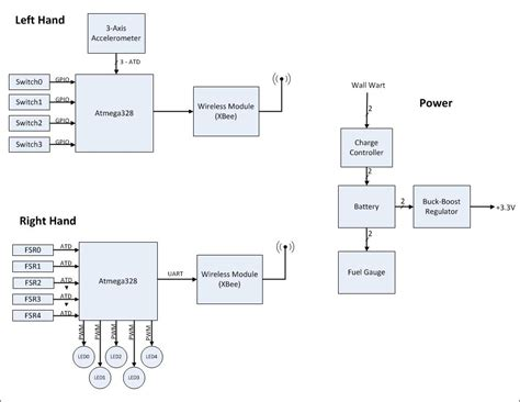 visio block diagram block diagram in visio wiring diagram