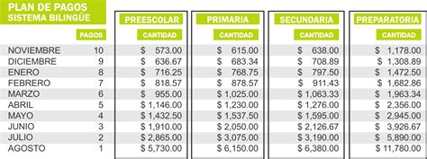cronograma de pago 2016 docentes santafesinos www fecha de pago plan joven www fecha de pago plan