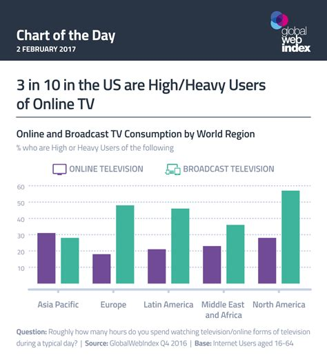 if i ruled the world 2017 in perspective the way i saw it anyway books globalwebindex analyst view your audience