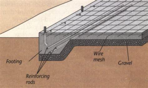 Slab On Grade Garage by Garage Converted To Living Space Internachi Inspection Forum