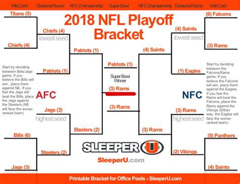 blank nfl playoff bracket bing images