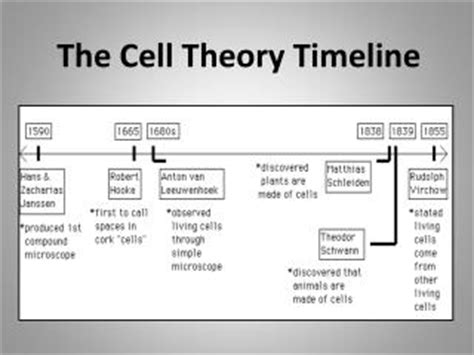 song by robert a cbell ppt atomic theory timeline song powerpoint presentation