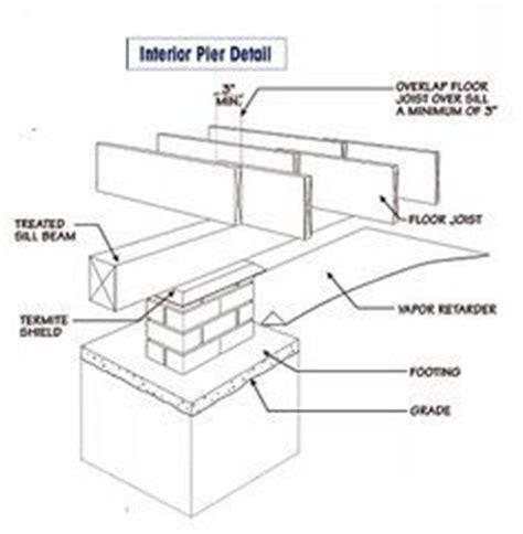 building components on pinterest foundation insulation and pocket doors sliding and bifold door track pocket door frames