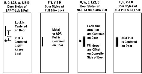 Ada Door Knob Height by Extinguisher Cabinet Mounting Height Nfpa Cabinets