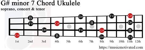 G#min7 chord G Sharp Minor Triad