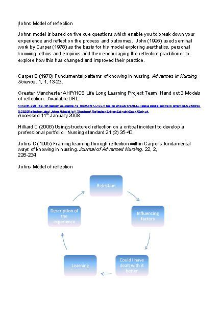 structured reflective template s model of structured reflection reflective practice