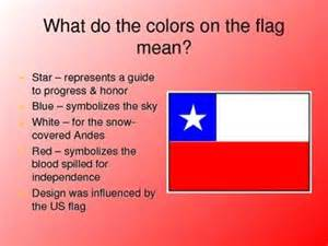 what do the colors of the american flag stand for best 25 chilean flag ideas on patagonia