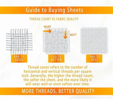 sheet thread count best new house designs
