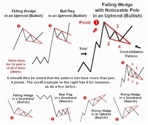 x pattern in trading 73 best images about trading candlestick patterns on