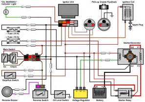 wiring diagram yamaha golf cart wiring diagram gas yamaha g8 golf cart electric wiring diagram