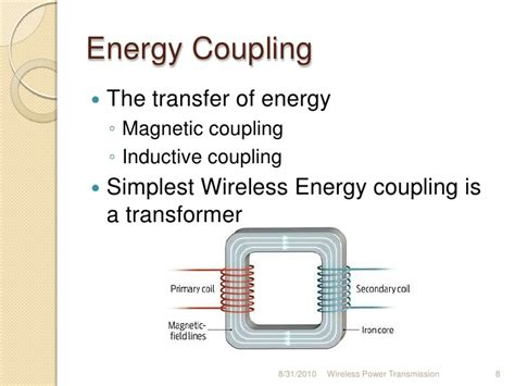 inductive coupling heater induction wireless energy transfer 28 images wireless power transfer by high frequency