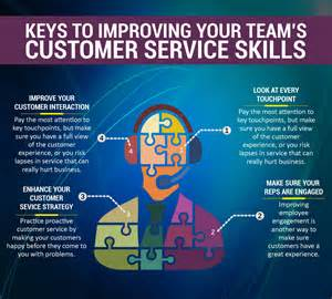 tips to improve your customer service skills visual ly