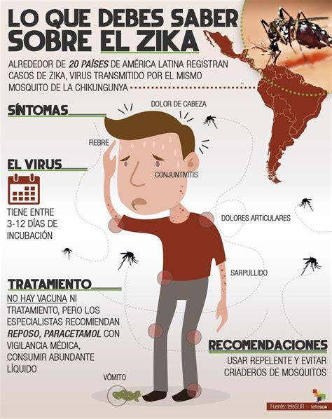 imagenes comicas del zika colombia registra m 225 s de 20 mil casos de zika noticias