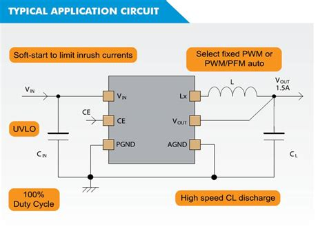 inductors on silicon micro inductors integrated on silicon for power supply on chip 28 images micro inductors