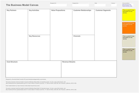 excel business model template business model canvas template excel for free