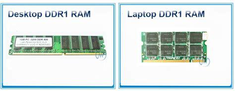 Ram External Untuk Laptop ddr1 2gb ram portable external ram for laptop buy portable external ram for laptop 4gb