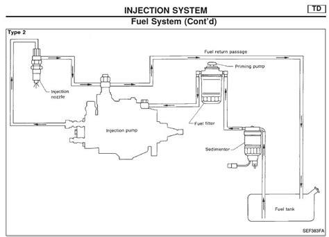 zd30 injector wiring diagram wiring diagram