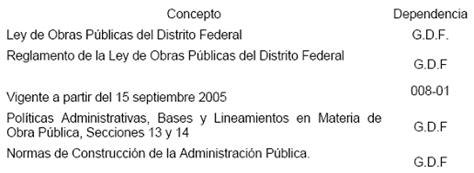 ley de archivos del distrito federal infodforgmx ley de archivos del distrito federal prestamos simulador
