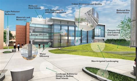 green design lab qatar matthew o diggs laboratory for life science research