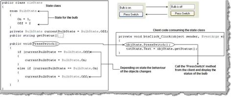 visitor pattern enum software architecture interview questions part 3 state