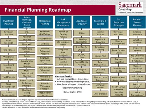 planning roadmap financial planning roadmap
