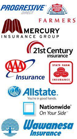 gap insurance geico state farm gap insurance coverage affordable car insurance