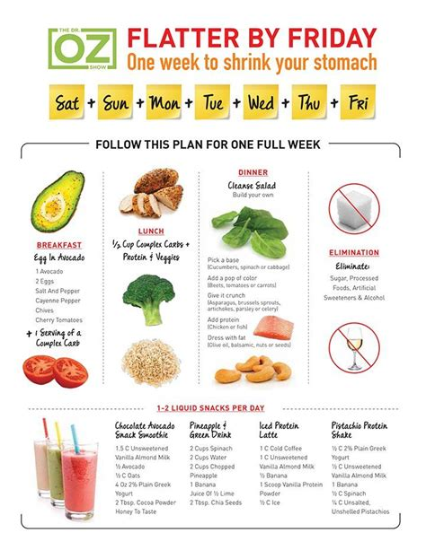 1 Week Detox Cleanse Diet by Follow This One Week Plan From Fitness Trainer Chris