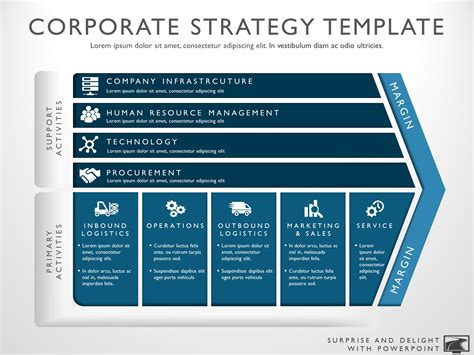 corporate template business strategy template template and business