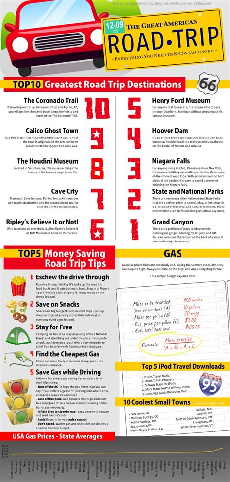 an infographic the 10 greatest road trip destinations