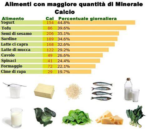 calcio e alimenti calcio alimenti vitamine proteine