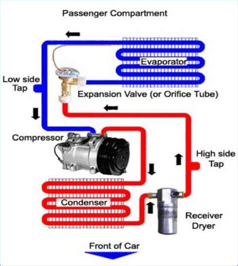 diagram of automotive ac orifice automotive ac