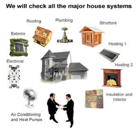 inspect rite ltd professional home inspection services