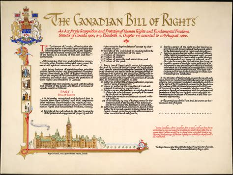 canadian charter of rights and freedoms section 10 gangsters out blog what the canadian charter of rights