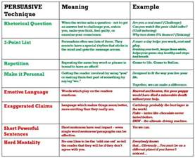 Persuasive Essay Writing Tips by Year 8 Persuasive Writing Techniques Persuasive Writing