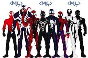symbiotes metallion1888 deviantart