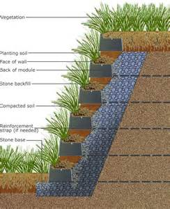 What Type Of Wood Is Best For Raised Garden Beds - 42 best images about retaining walls on pinterest