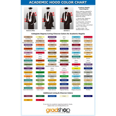 academic colors deluxe doctoral academic gown package gradshop