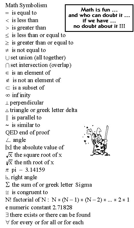 Letter Using Mathematical Terms Numbers Math Symbolism Math Tables Facts And Formulas