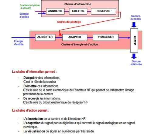 diagramme fast exercice corrigé septembre 2014 la si au lp2i