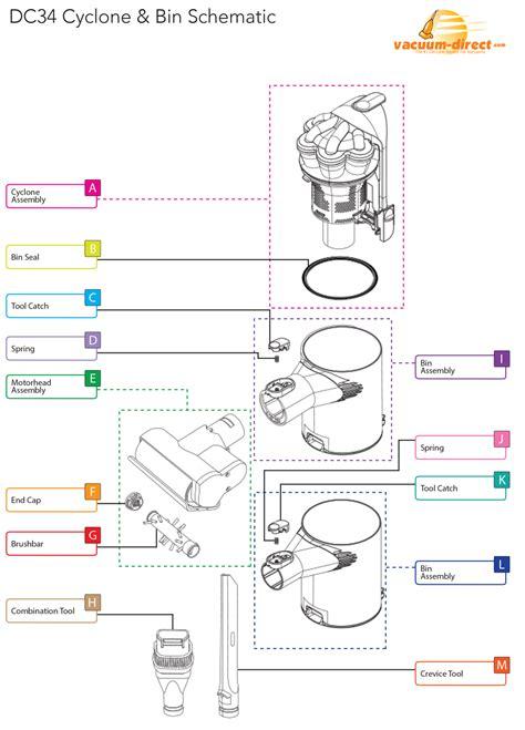 dyson parts diagram dyson dc34 cyclone bin parts diagram